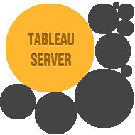 Tableau Server
